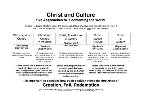 christ-and-culture